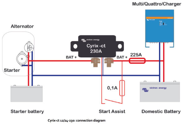 Cyrix ct 12 24V 230A Diagram cyrix ct 12 24v 230a battery combiner e marine systems battery combiner wiring diagram at nearapp.co