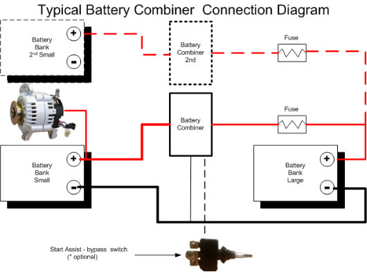 Battery Combiner Connection Diagram