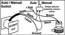 bilge mate bilge mate switch positive switch bsb20900. Black Bedroom Furniture Sets. Home Design Ideas