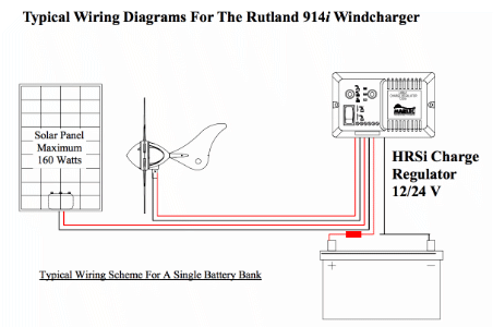 wind turbine wiring schematic rutland 914i micro wind turbine 24v with hrsi controller